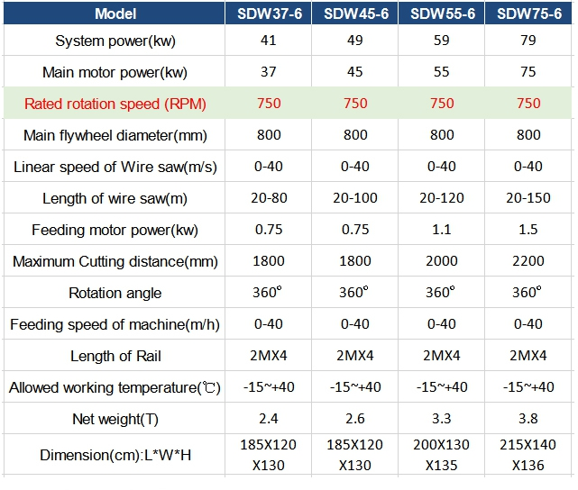 wire saw cutter machine parameters.jpg